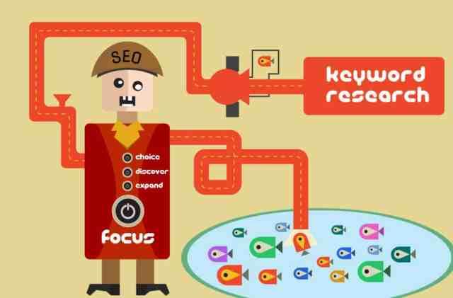 keyword-research-SEO-1024x674