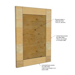 Encouragement Ana Easy Frame Panel Doors Diy Projects Small Frames Table Small Frames 2x3 photos Small Picture Frames