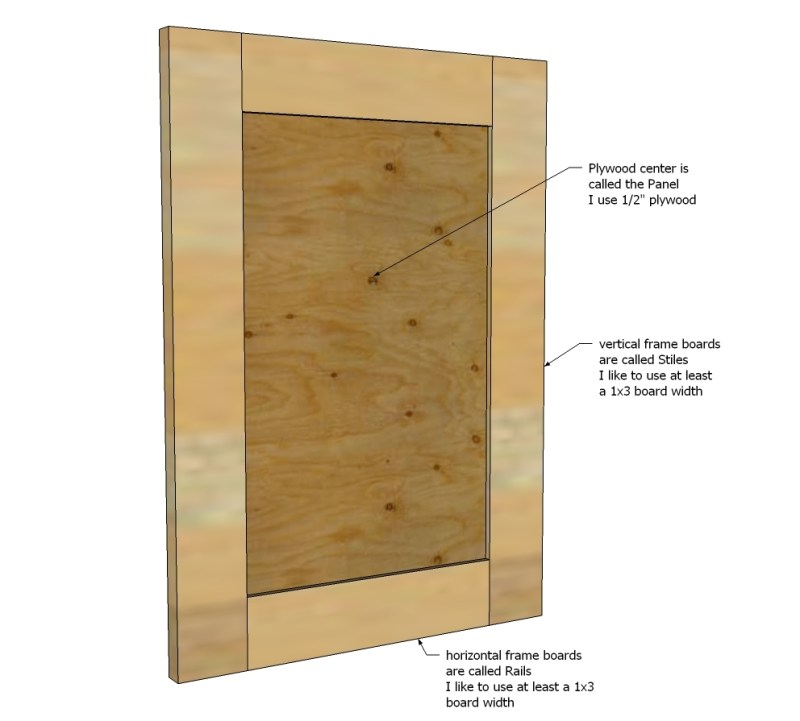 Encouragement Ana Easy Frame Panel Doors Diy Projects Small Frames Table Small Frames 2x3