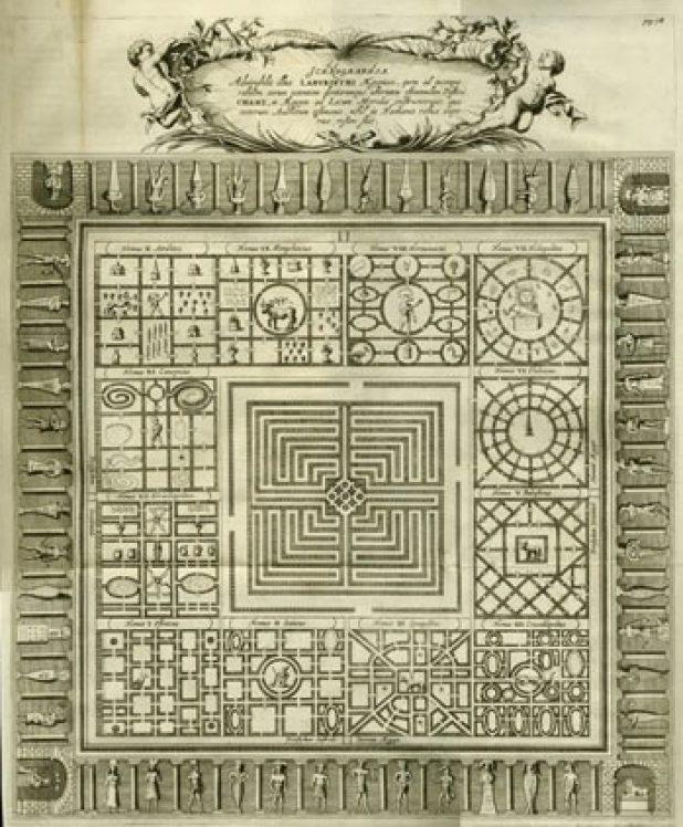 O subterrâneo egípcio Labirinto Código antiga