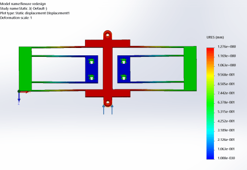 Flexure Deflection FEA