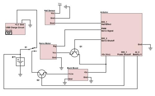 Figure 10: Simplified Circuit Schematic