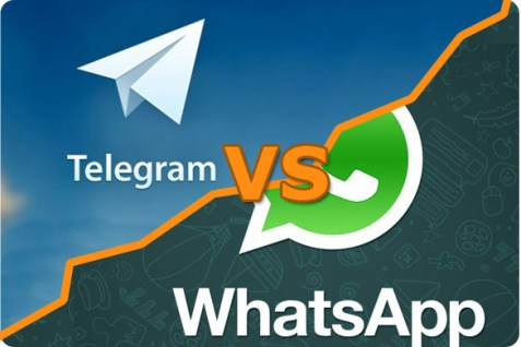 telegram-messenger-whatsapp