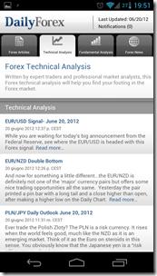 Daily Forex News & Analysis-2