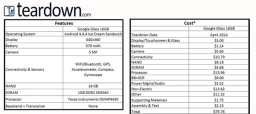 teardown-Google-Glass-2