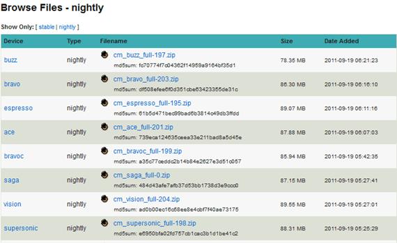 CyanogenMod-tornano-le-Nightly