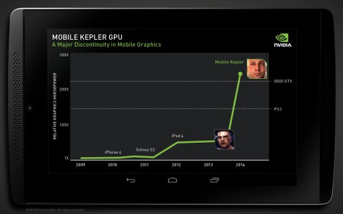 NVIDIA_Siggraph_Mobile_HR_21-500x312