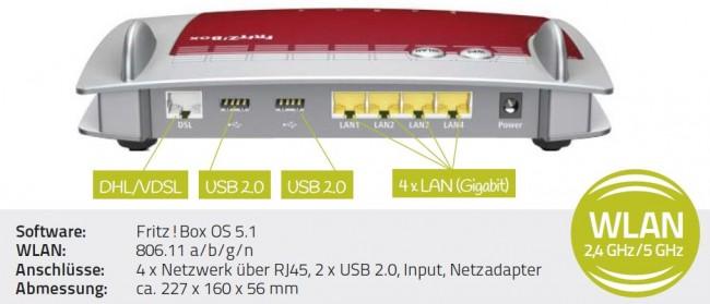 Ein Blick auf die Rückseite offenbart uns neben den für einen WLAN-Router typischen Anschlüssen zwei USB-Schnittstellen. Damit wird unsere FRITZ!Box zur Multimedia-Zentrale.