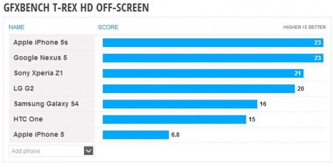 GFX_Bench_HD_Offscreen
