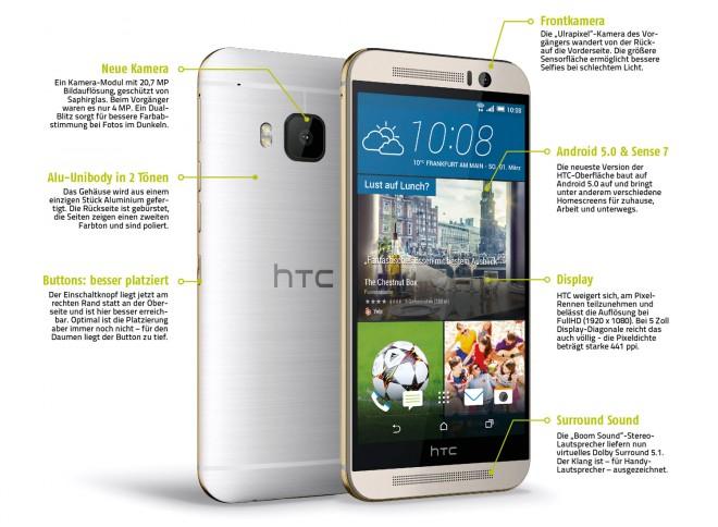 HTC_One_M9_main