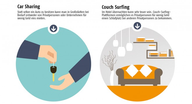 car_sharing_couch_surfing