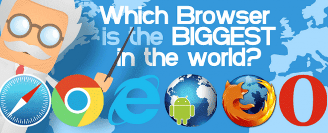 mobile-browser-nutzung-vergleich