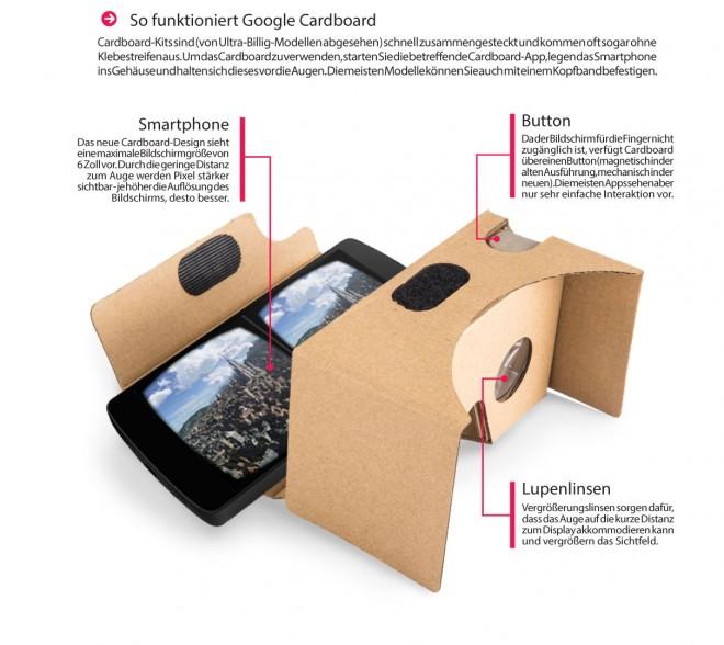 cardboardv2