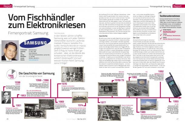 Firmenportrait: Samsung