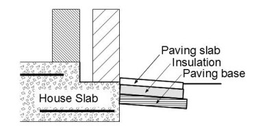 slab insulation 2