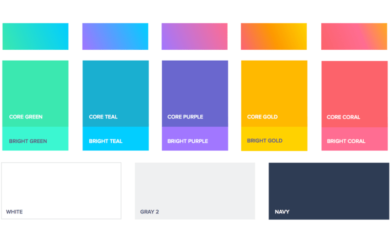 What Supergradients Reveal About Branding Today