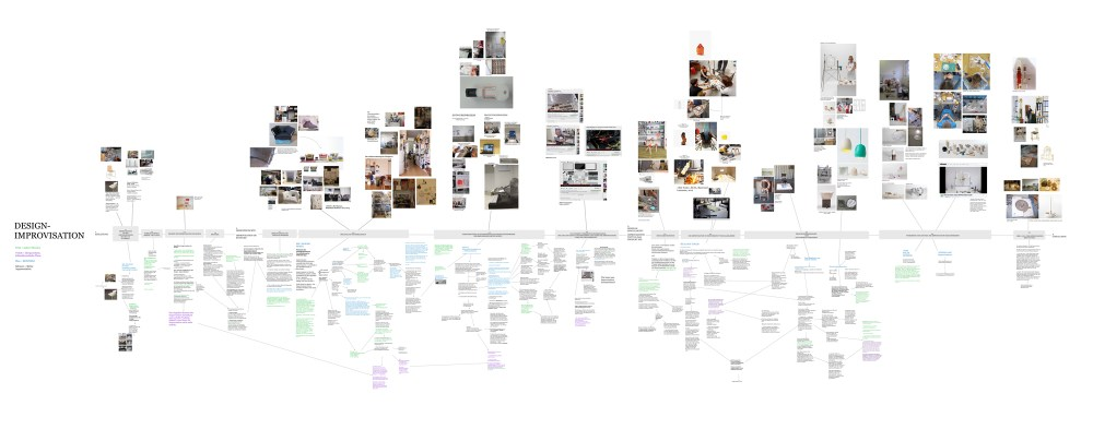 20130610-mapping-seriell-singulaer-DEU-SCREEN-mittel-afr