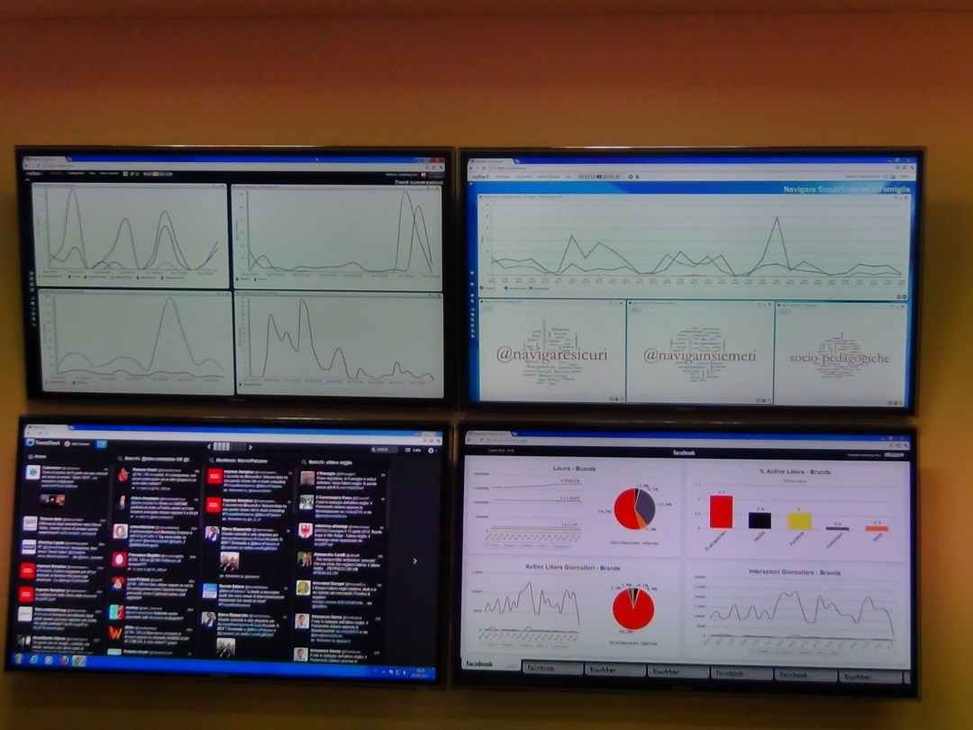 Reputation Monitoring Room