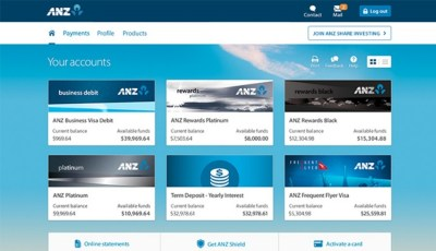 Anz Internet Banking For Business Anz | Autos Post