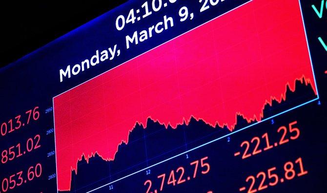 Black Monday: Oil price slump, virus spark market meltdown|Arab ...
