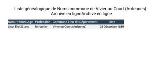 liste généalogique commune de Vivier-au-Court