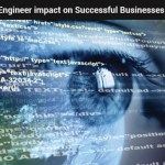 Software Test Engineer impact on Successful Businesses