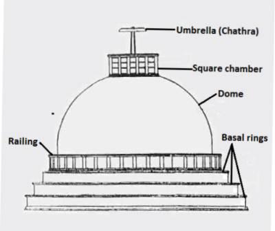 estupa-sandagiri