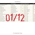 OE (27-11-2011) - 21 horasFIM01