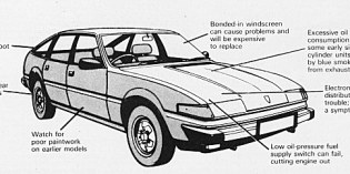Buying Guide : Rover SD1