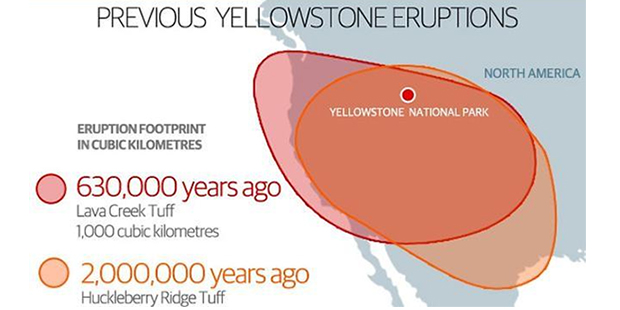 A graphic showing past Yellowstone eruptions, (www.news.com.au)