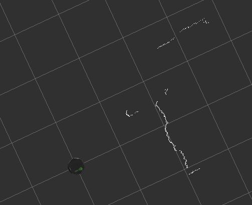 laser-scan