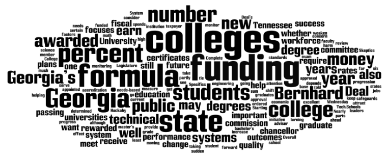 Words Describing the Future of Higher Education in Georgia