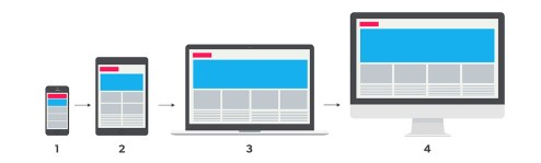 should your site be similar to your app???