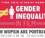 Everything You Need To Know About Gender Inequality In The Movies