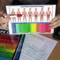 Personal Training Business Forms & Charts
