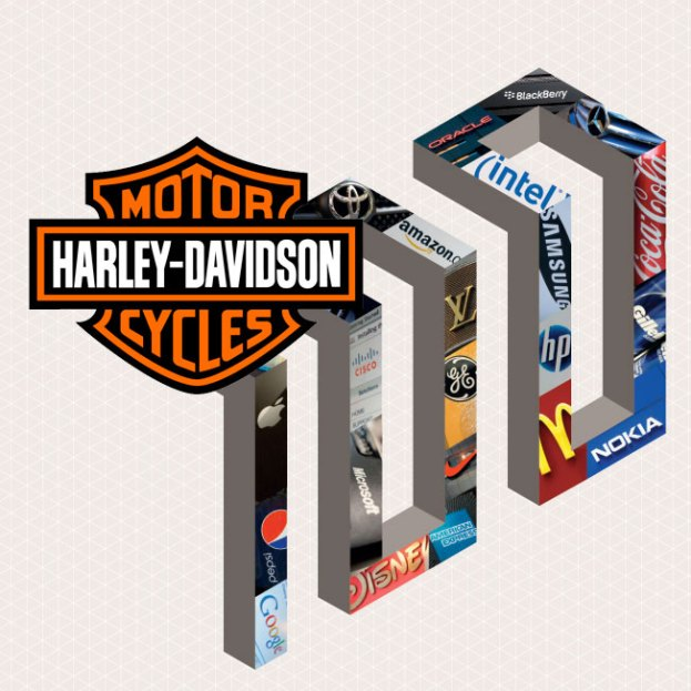 Harley Davidson Brand Drops 24% in Value   Threatens to Fall Off The Interbrand 100 harley davidson interbrand 100 623x623