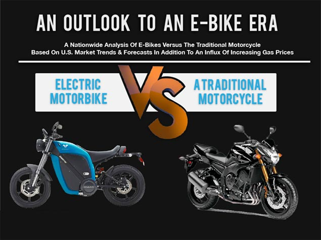 Infographic: Electric vs. Gasoline Motorcycles electric vs ice infographic title