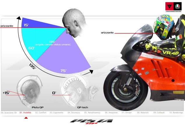 AGV PistaGP Helmet   The Next Generation Helmet AGV PistaGP helmet technical 10 635x438