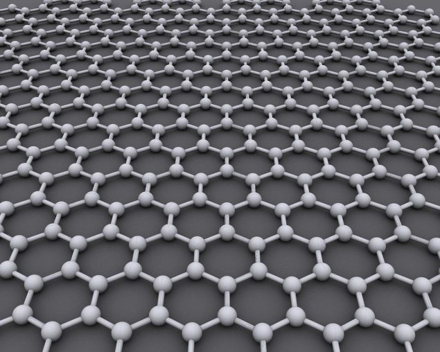 Are Graphene Supercapacitors the Big Break for Electrics? graphene lattice 635x508