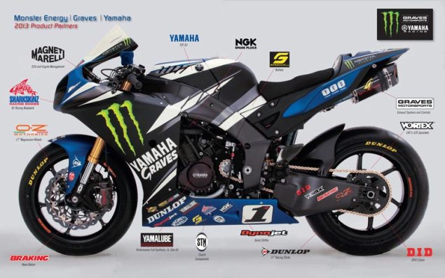 Watch Graves Yamaha Build a Superbike from the Frame Up monster energy graves yamaha yzf r1 ama superbike