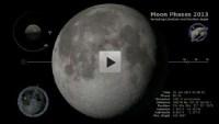 De maan in 2013
