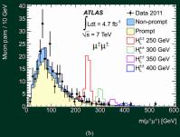 Verval van Higgs bosonen in twee muonen