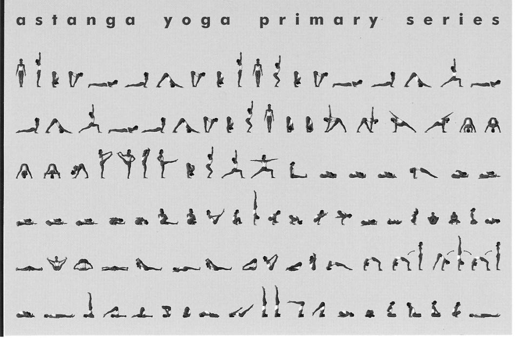 Ashtanga Yoga Primary Series Asanas