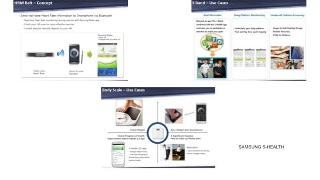 Samsung S-Health