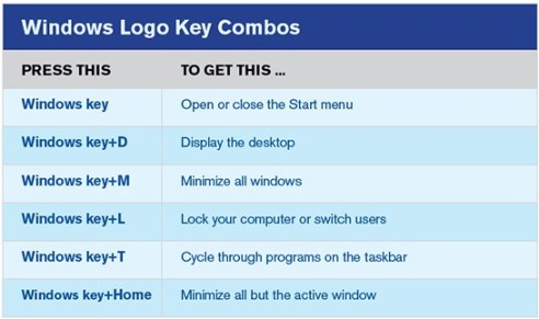Windows-Logo-Key-Combos2