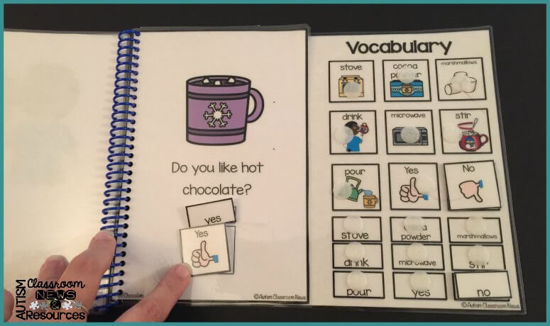 An interactive book about hot chocolate in which students answer whether they like it or not with a yes-no word or picture. From 5 Ways to Use Interactive Books in the Classroom. Click to see on Autism Classroom News' TPT store.