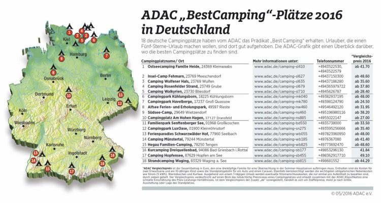 ADAC BestCamping 2016