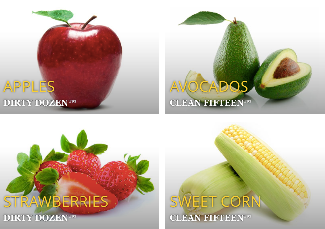 Pick Organic only, when you see these Dirty Dozen!