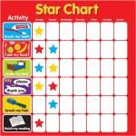 star.chart