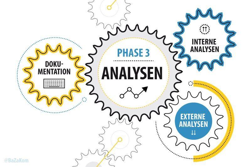BZ-Infografik-Modell_rgb_800px_phase03